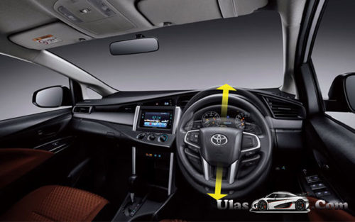 dasboard toyota All New Kijang Innova